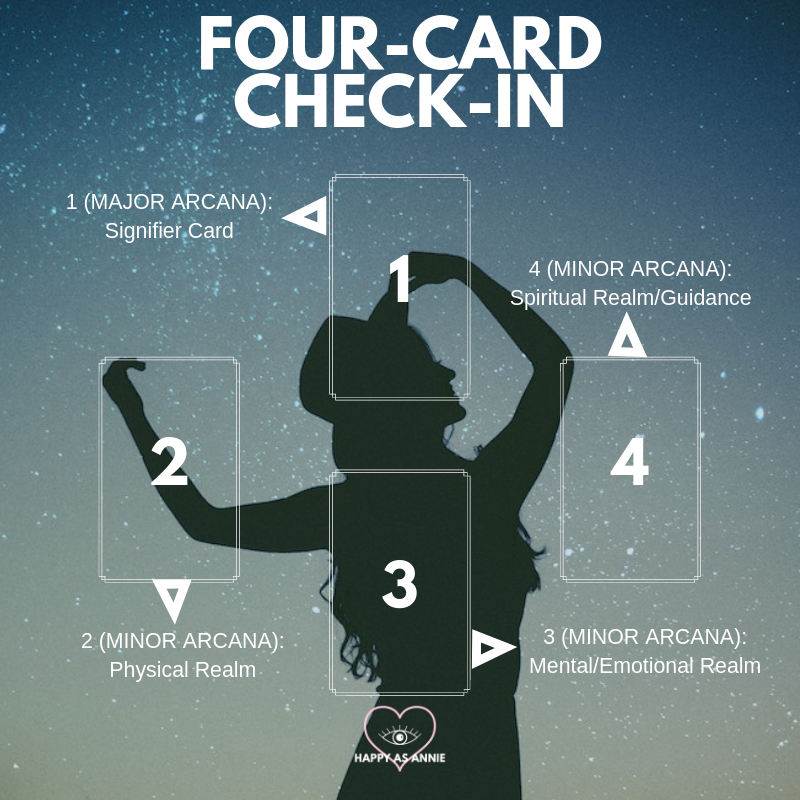 Simple Four-Card Check-In Tarot Spread. Happy As Annie | How to Read Tarot Cards for Yourself