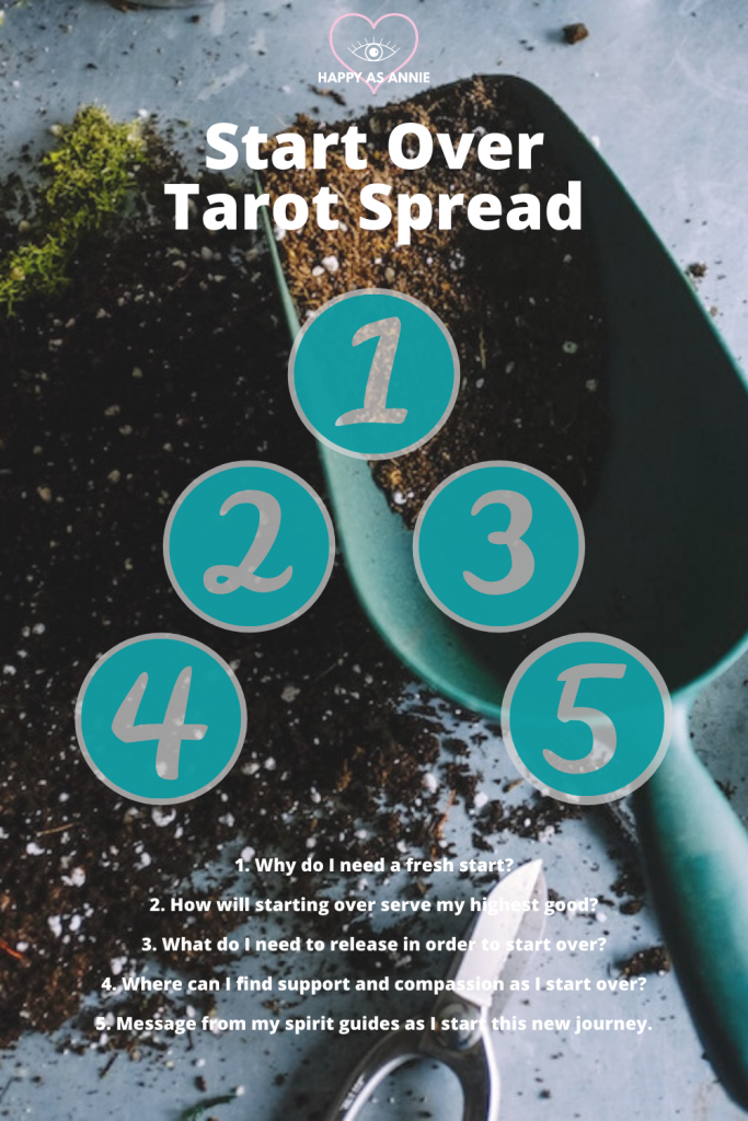 Happy As Annie | Tarot Spreads for the New Moon