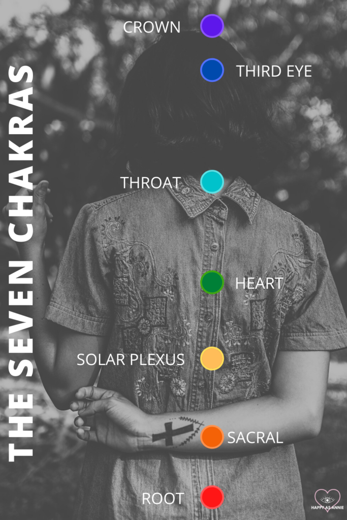 The Seven Chakras | Happy As Annie. Each of the seven chakras rules a certain area of the body and manages energy relating to specific matters.