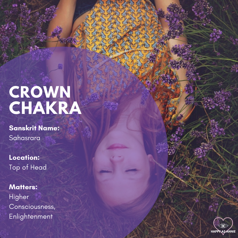 Chakras 101 | Happy As Annie | The crown chakra (Sahasrara in Sanskrit) is located at the top of the head and manages matters of enlightenment and higher consciousness.