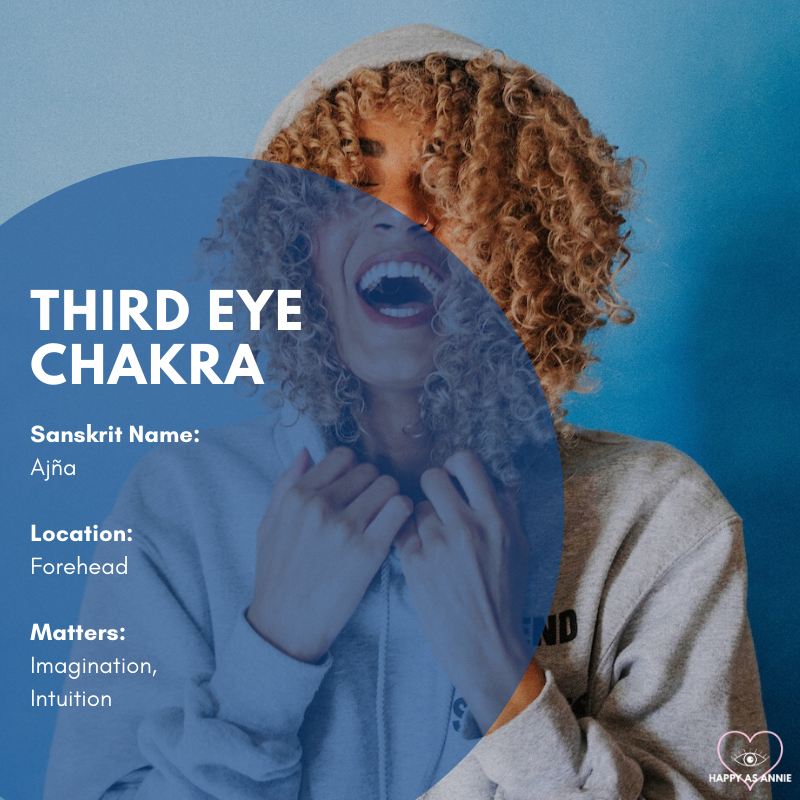 Chakras 101 | Happy As Annie | The third eye chakra (Ajna in Sanskrit) is located at the forehead and manages matters of imagination and intuition.