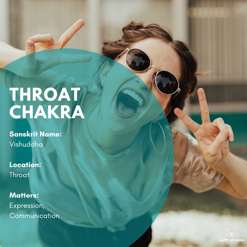 Chakras 101 | Happy As Annie | The throat chakra (Vishuddha in Sanskrit) is located at the throat and manages matters of expression and communication.