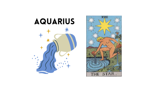 Tarot and Astrology Correspondence - Aquarius and Star