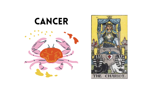 Tarot and Astrology Correspondence - Cancer and Chariot