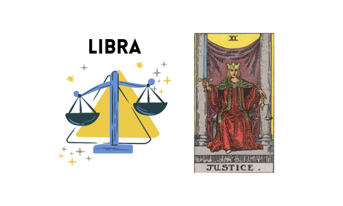 Tarot and Astrology Correspondence - Libra and Justice