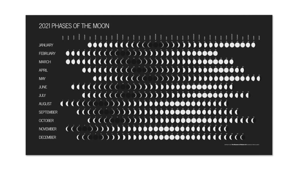 MoMA's 2021 Phases of the Moon Calendar on The Ultimate Witchy Gift Guide by Happy As Annie
