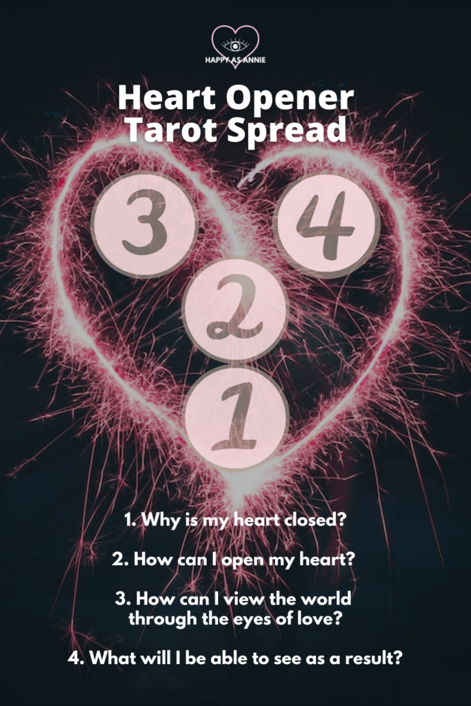 Love tarot reading for yourself. Heart Opener Tarot Spread by Happy As Annie. Love tarot spread, single or in relationship