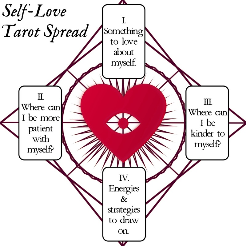 Interrobang Tarot Self-Love Tarot Spread